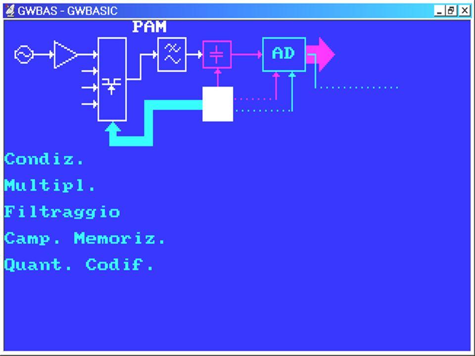 Multiplo P.A.M. in ingresso al S/H Multiplo P.A.M. Quantizzato