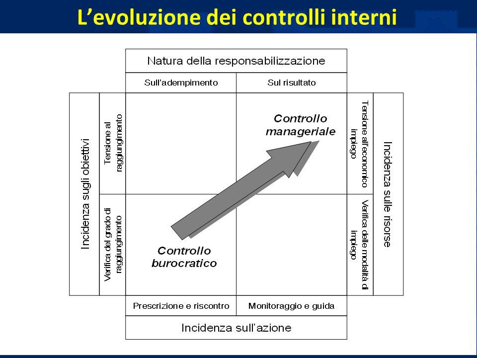 Prof. Luciano Hinna Levoluzione dei controlli interni