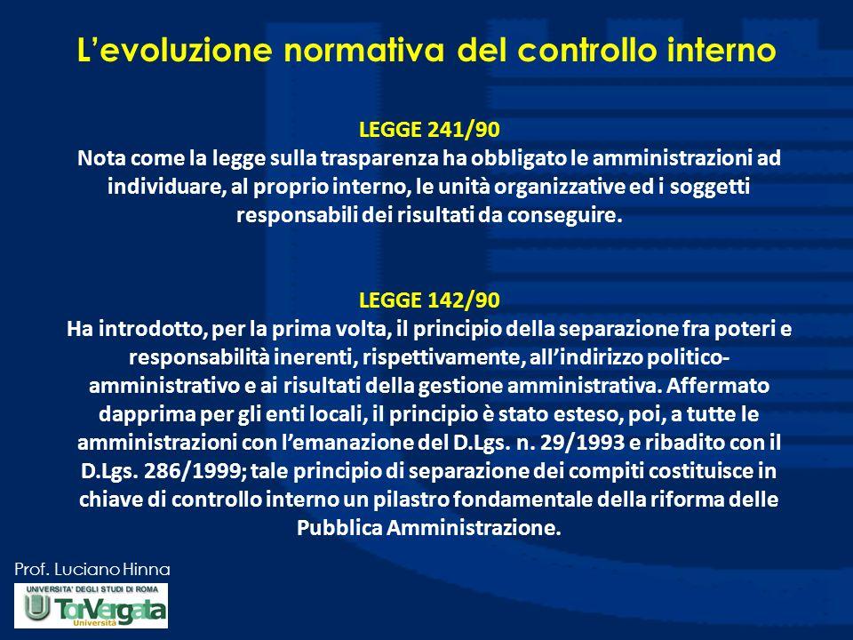 Prof. Luciano Hinna Levoluzione normativa del controllo interno LEGGE 241/90 Nota come la legge sulla trasparenza ha obbligato le amministrazioni ad i