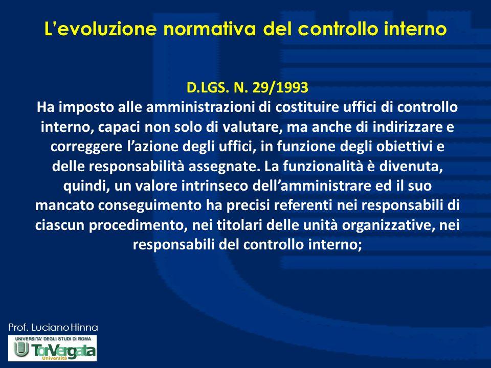 Prof. Luciano Hinna Levoluzione normativa del controllo interno D.LGS. N. 29/1993 Ha imposto alle amministrazioni di costituire uffici di controllo in