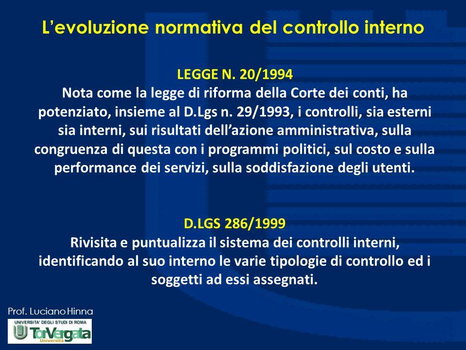 Prof. Luciano Hinna Levoluzione normativa del controllo interno LEGGE N. 20/1994 Nota come la legge di riforma della Corte dei conti, ha potenziato, i