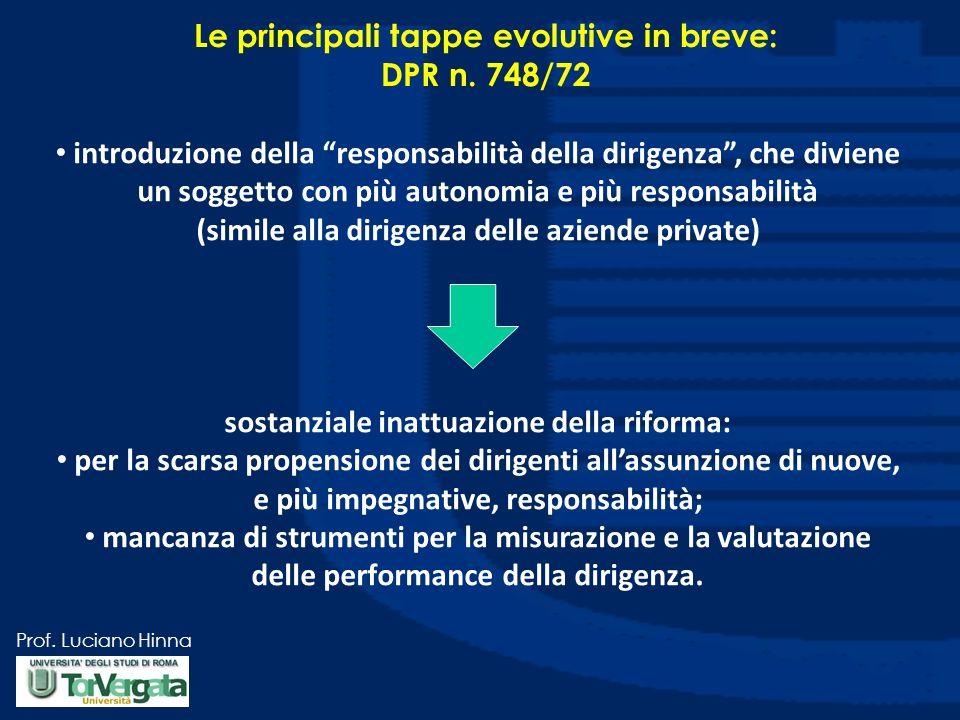 Prof. Luciano Hinna introduzione della responsabilità della dirigenza, che diviene un soggetto con più autonomia e più responsabilità (simile alla dir