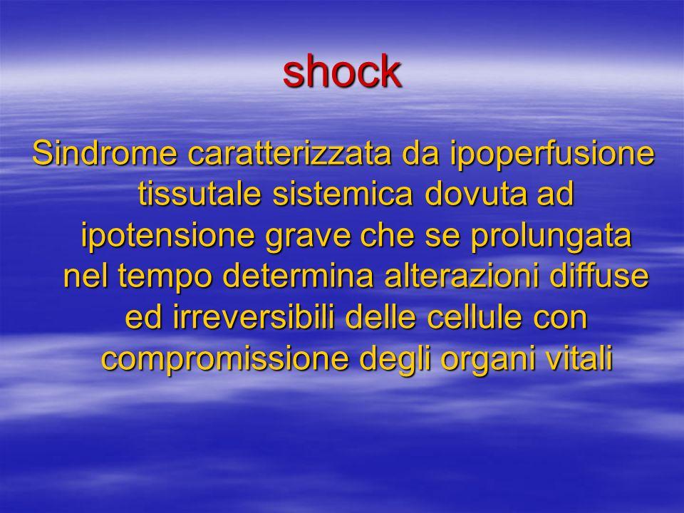 shock Sindrome caratterizzata da ipoperfusione tissutale sistemica dovuta ad ipotensione grave che se prolungata nel tempo determina alterazioni diffuse ed irreversibili delle cellule con compromissione degli organi vitali