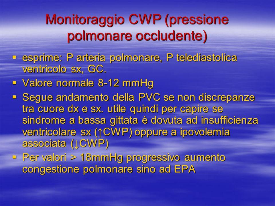Monitoraggio CWP (pressione polmonare occludente) esprime: P arteria polmonare, P telediastolica ventricolo sx, GC.