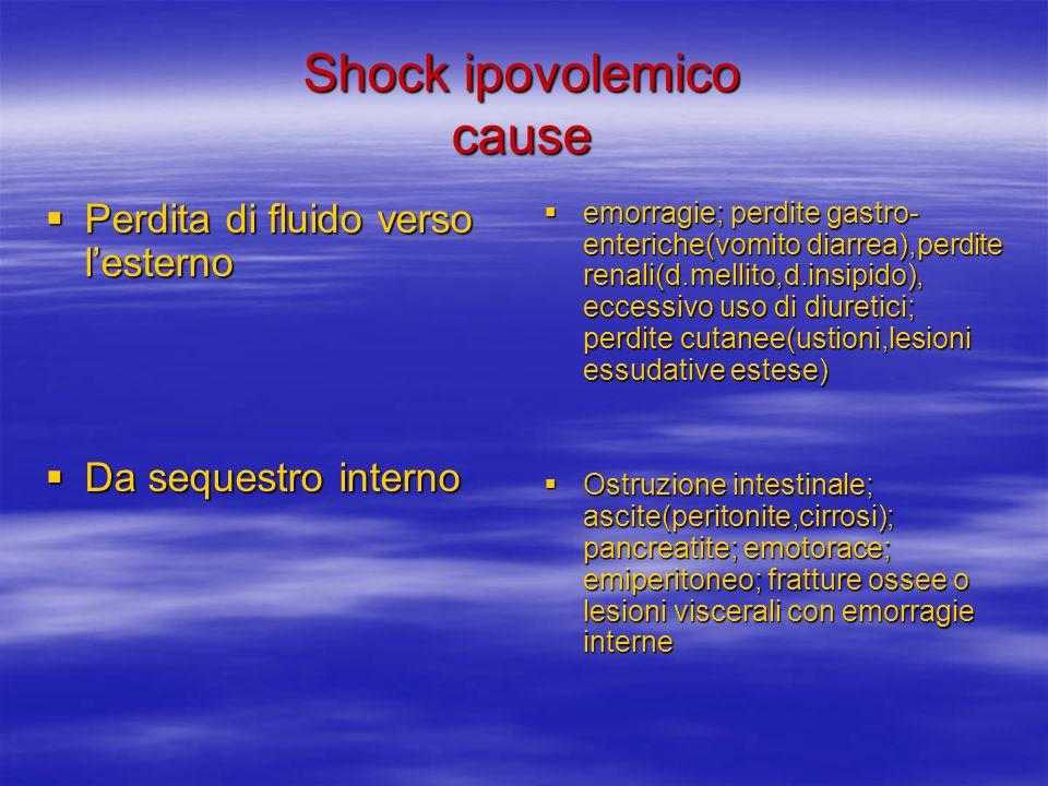 Shock ipovolemico cause Perdita di fluido verso lesterno Perdita di fluido verso lesterno Da sequestro interno Da sequestro interno emorragie; perdite gastro- enteriche(vomito diarrea),perdite renali(d.mellito,d.insipido), eccessivo uso di diuretici; perdite cutanee(ustioni,lesioni essudative estese) emorragie; perdite gastro- enteriche(vomito diarrea),perdite renali(d.mellito,d.insipido), eccessivo uso di diuretici; perdite cutanee(ustioni,lesioni essudative estese) Ostruzione intestinale; ascite(peritonite,cirrosi); pancreatite; emotorace; emiperitoneo; fratture ossee o lesioni viscerali con emorragie interne Ostruzione intestinale; ascite(peritonite,cirrosi); pancreatite; emotorace; emiperitoneo; fratture ossee o lesioni viscerali con emorragie interne