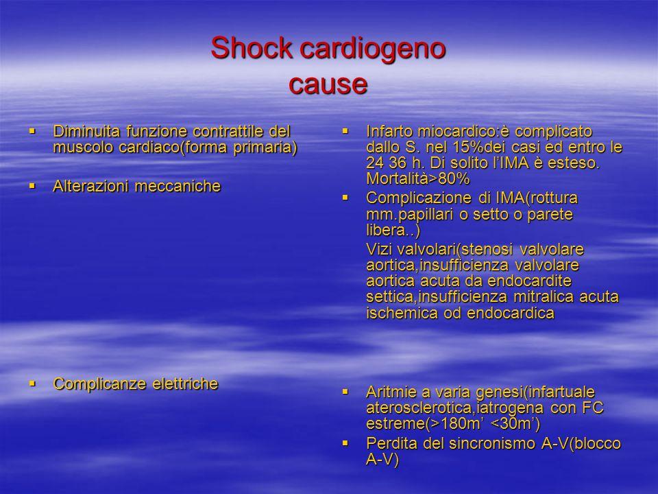 Shock cardiogeno cause Diminuita funzione contrattile del muscolo cardiaco(forma primaria) Diminuita funzione contrattile del muscolo cardiaco(forma primaria) Alterazioni meccaniche Alterazioni meccaniche Complicanze elettriche Complicanze elettriche Infarto miocardico:è complicato dallo S.