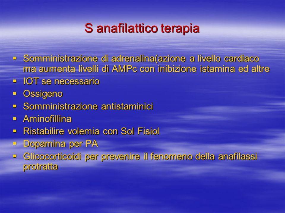 S anafilattico terapia Somministrazione di adrenalina(azione a livello cardiaco ma aumenta livelli di AMPc con inibizione istamina ed altre Somministrazione di adrenalina(azione a livello cardiaco ma aumenta livelli di AMPc con inibizione istamina ed altre IOT se necessario IOT se necessario Ossigeno Ossigeno Somministrazione antistaminici Somministrazione antistaminici Aminofillina Aminofillina Ristabilire volemia con Sol Fisiol Ristabilire volemia con Sol Fisiol Dopamina per PA Dopamina per PA Glicocorticoidi per prevenire il fenomeno della anafilassi protratta Glicocorticoidi per prevenire il fenomeno della anafilassi protratta