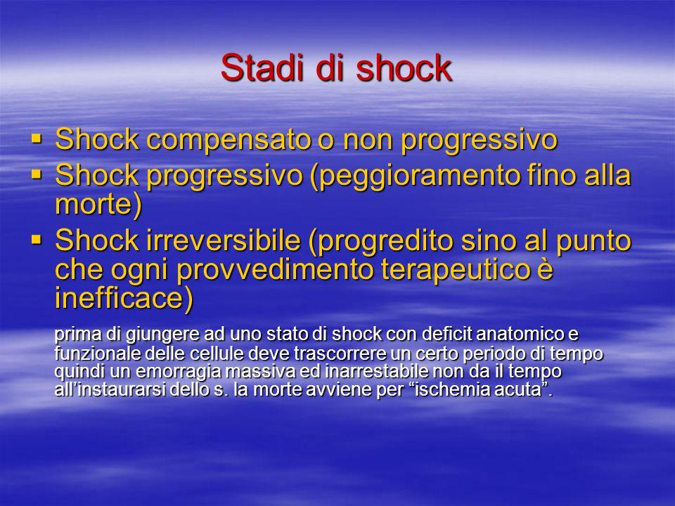 Stadi di shock Shock compensato o non progressivo Shock compensato o non progressivo Shock progressivo (peggioramento fino alla morte) Shock progressivo (peggioramento fino alla morte) Shock irreversibile (progredito sino al punto che ogni provvedimento terapeutico è inefficace) Shock irreversibile (progredito sino al punto che ogni provvedimento terapeutico è inefficace) prima di giungere ad uno stato di shock con deficit anatomico e funzionale delle cellule deve trascorrere un certo periodo di tempo quindi un emorragia massiva ed inarrestabile non da il tempo allinstaurarsi dello s.