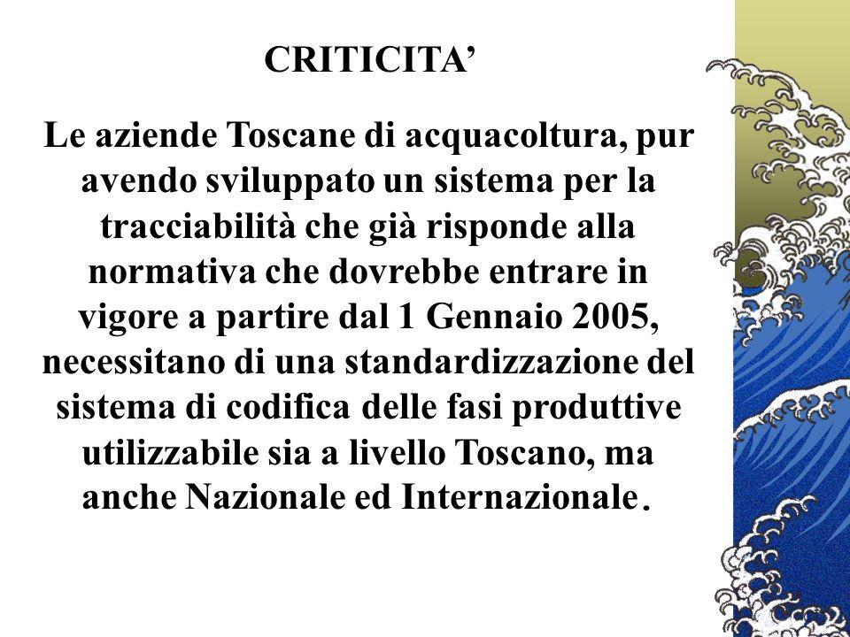 CRITICITA Le aziende Toscane di acquacoltura, pur avendo sviluppato un sistema per la tracciabilità che già risponde alla normativa che dovrebbe entrare in vigore a partire dal 1 Gennaio 2005, necessitano di una standardizzazione del sistema di codifica delle fasi produttive utilizzabile sia a livello Toscano, ma anche Nazionale ed Internazionale.