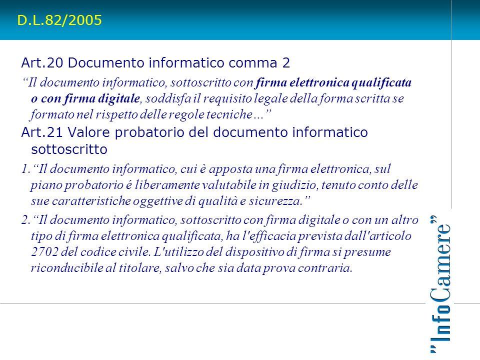 D.L.82/2005 Art.20 Documento informatico comma 2 Il documento informatico, sottoscritto con firma elettronica qualificata o con firma digitale, soddis