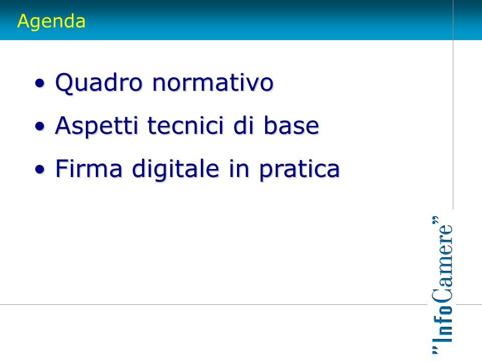 Agenda Quadro normativo Quadro normativo Aspetti tecnici di base Aspetti tecnici di base Firma digitale in pratica Firma digitale in pratica