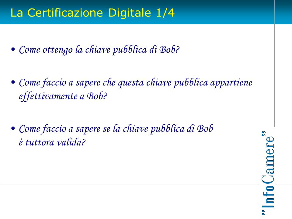 La Certificazione Digitale 1/4 Come ottengo la chiave pubblica di Bob? Come faccio a sapere che questa chiave pubblica appartiene effettivamente a Bob