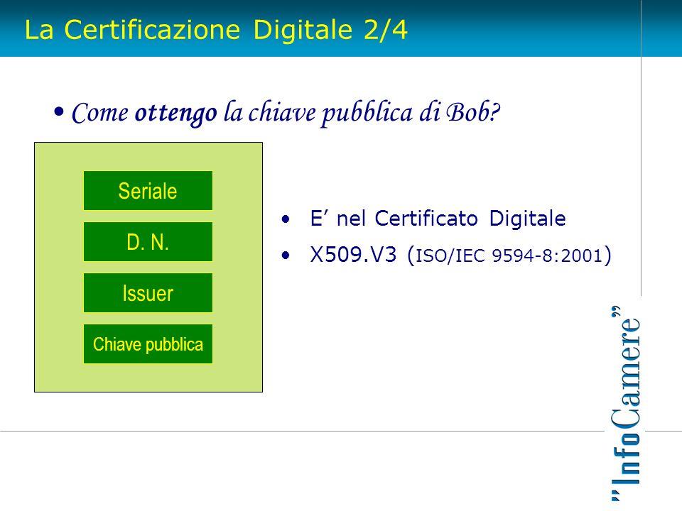 La Certificazione Digitale 2/4 Come ottengo la chiave pubblica di Bob? E nel Certificato Digitale X509.V3 ( ISO/IEC 9594-8:2001 ) Seriale D. N. Issuer