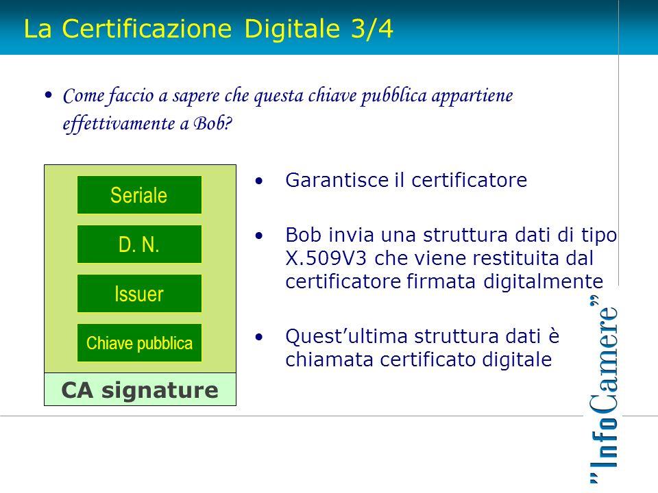 La Certificazione Digitale 3/4 Come faccio a sapere che questa chiave pubblica appartiene effettivamente a Bob? Seriale D. N. Issuer Chiave pubblica C