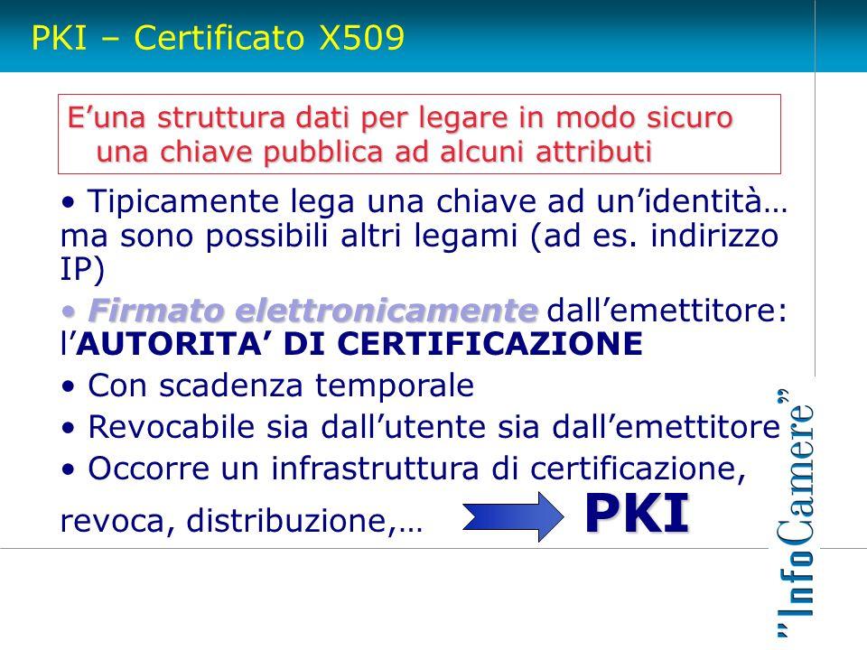 PKI – Certificato X509 Euna struttura dati per legare in modo sicuro una chiave pubblica ad alcuni attributi Tipicamente lega una chiave ad unidentità