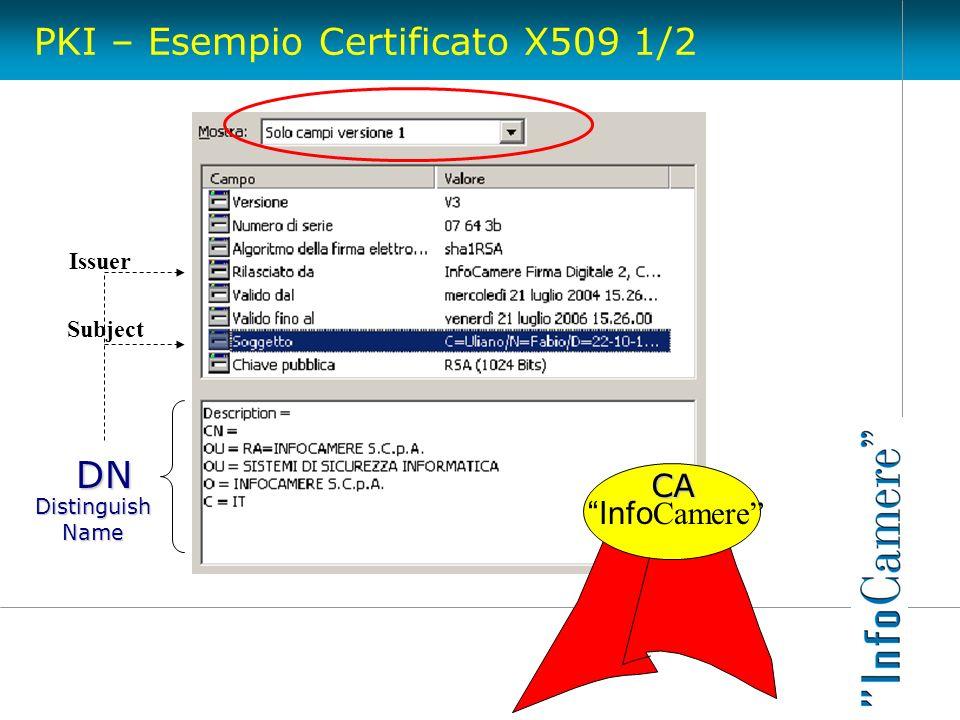 PKI – Esempio Certificato X509 1/2 Info CamereCADN DistinguishName Issuer Subject