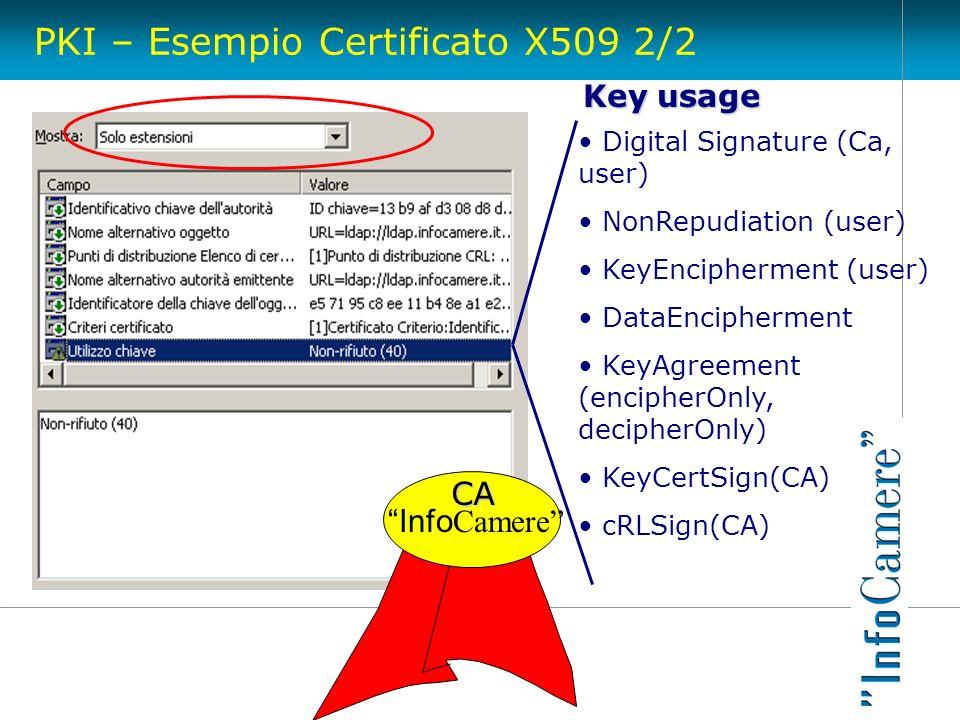 PKI – Esempio Certificato X509 2/2 Info CamereCA Digital Signature (Ca, user) NonRepudiation (user) KeyEncipherment (user) DataEncipherment KeyAgreeme