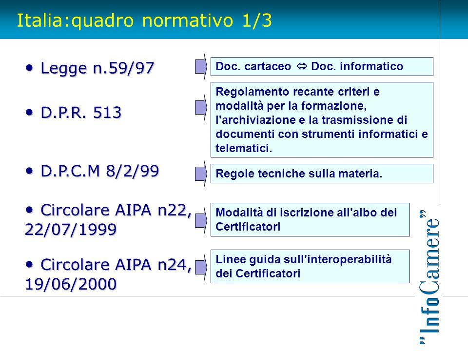 Italia:quadro normativo 1/3 D.P.R. 513 D.P.R. 513 D.P.C.M 8/2/99 D.P.C.M 8/2/99 Circolare AIPA n22, 22/07/1999 Circolare AIPA n22, 22/07/1999 Circolar