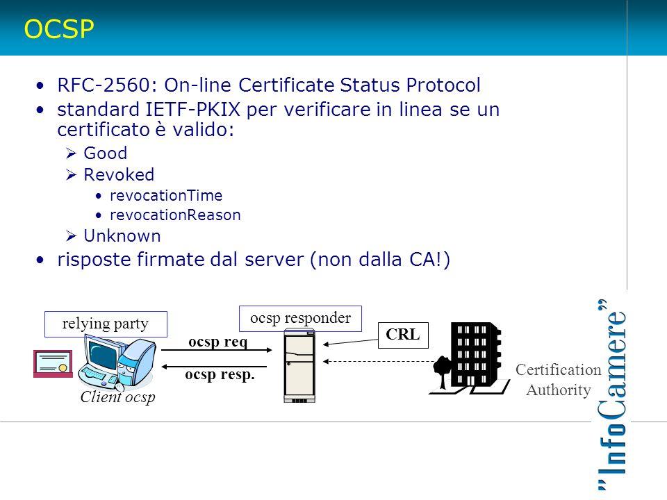OCSP RFC-2560: On-line Certificate Status Protocol standard IETF-PKIX per verificare in linea se un certificato è valido: Good Revoked revocationTime