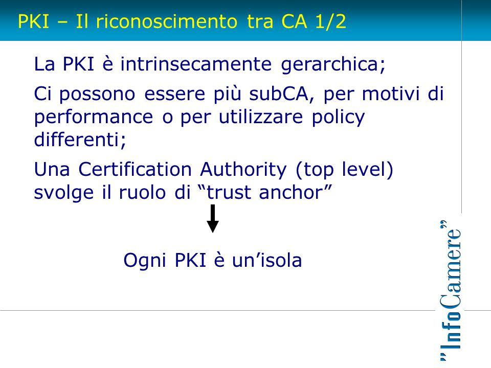 PKI – Il riconoscimento tra CA 1/2 La PKI è intrinsecamente gerarchica; Ci possono essere più subCA, per motivi di performance o per utilizzare policy