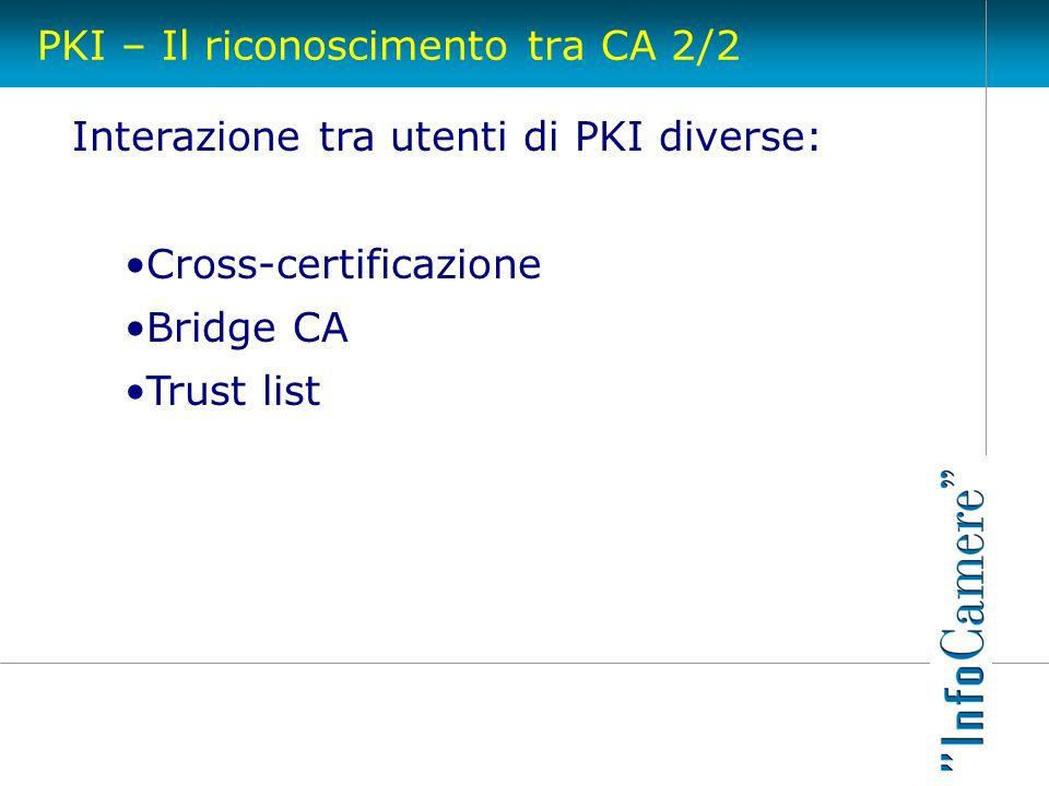PKI – Il riconoscimento tra CA 2/2 Interazione tra utenti di PKI diverse: Cross-certificazione Bridge CA Trust list
