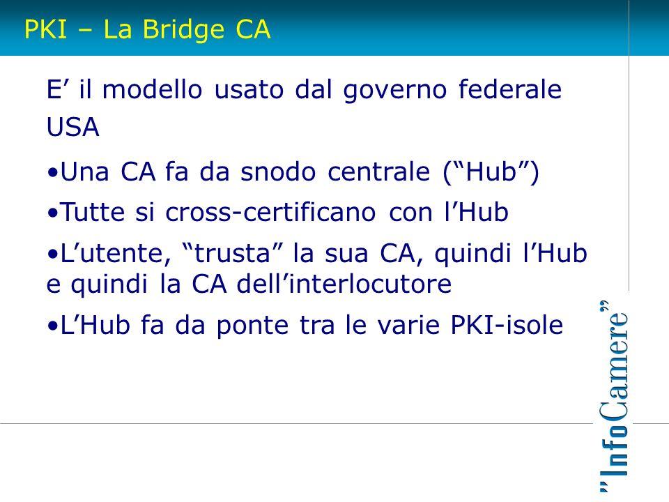 PKI – La Bridge CA E il modello usato dal governo federale USA Una CA fa da snodo centrale (Hub) Tutte si cross-certificano con lHub Lutente, trusta l