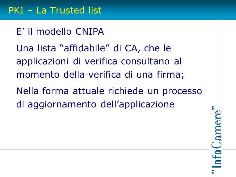 PKI – La Trusted list E il modello CNIPA Una lista affidabile di CA, che le applicazioni di verifica consultano al momento della verifica di una firma