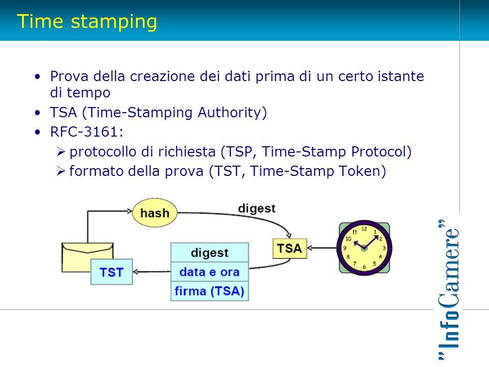 Time stamping Prova della creazione dei dati prima di un certo istante di tempo TSA (Time-Stamping Authority) RFC-3161: protocollo di richiesta (TSP,