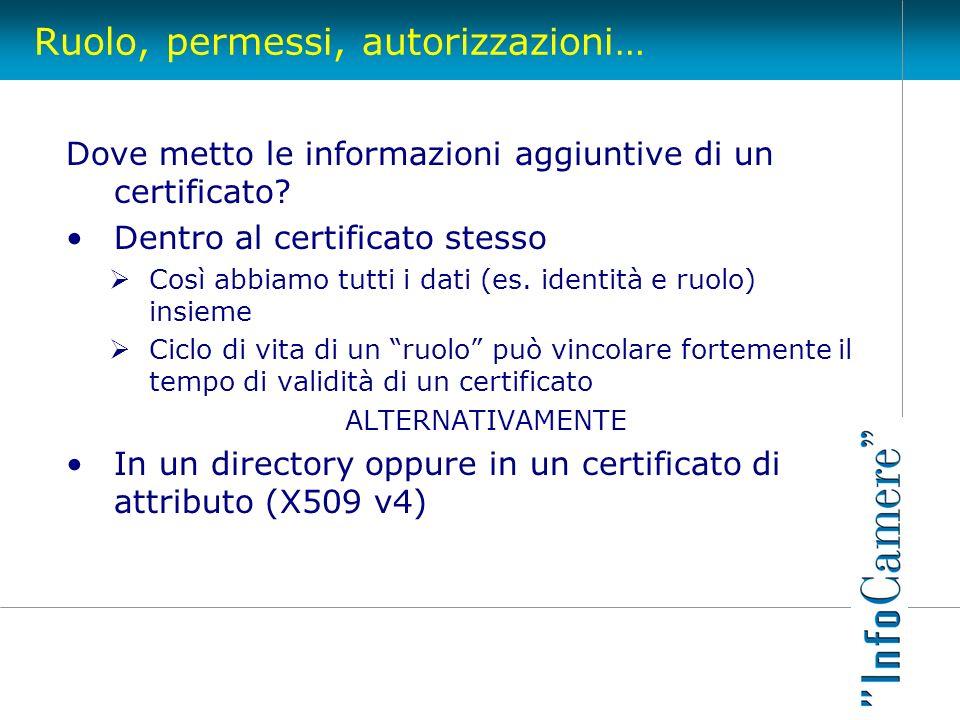 Ruolo, permessi, autorizzazioni… Dove metto le informazioni aggiuntive di un certificato? Dentro al certificato stesso Così abbiamo tutti i dati (es.