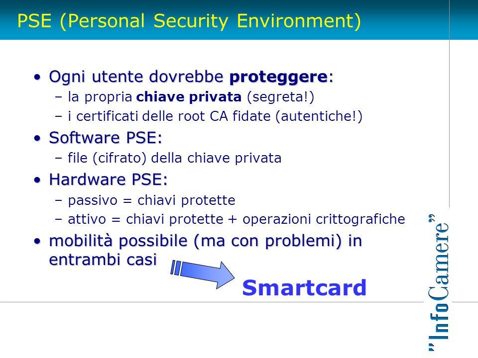 PSE (Personal Security Environment) Ogni utente dovrebbe proteggere:Ogni utente dovrebbe proteggere: –la propria chiave privata (segreta!) –i certific