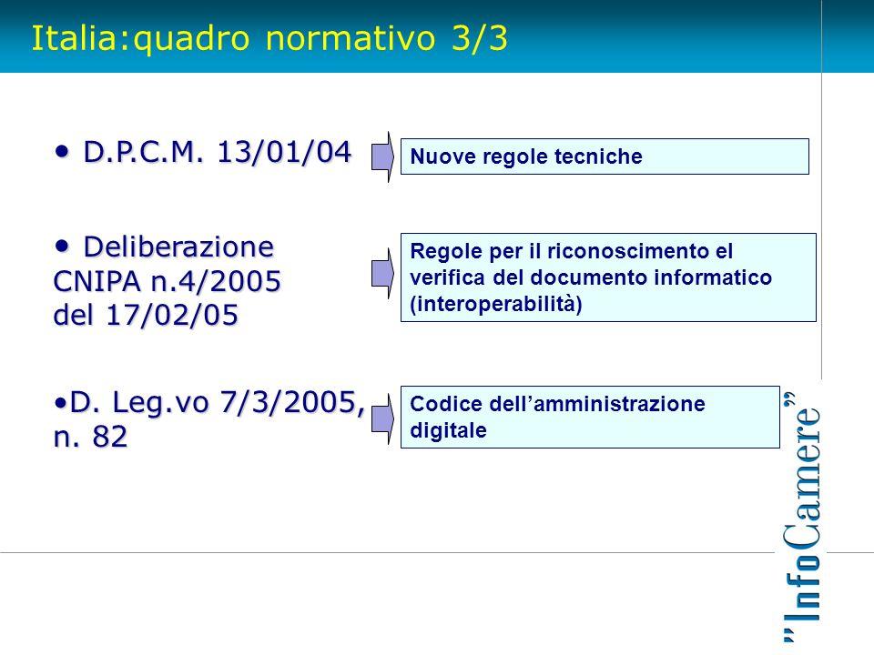 Italia:quadro normativo 3/3 D.P.C.M. 13/01/04 D.P.C.M. 13/01/04 Deliberazione Deliberazione CNIPA n.4/2005 del 17/02/05 D. Leg.vo 7/3/2005, n. 82D. Le