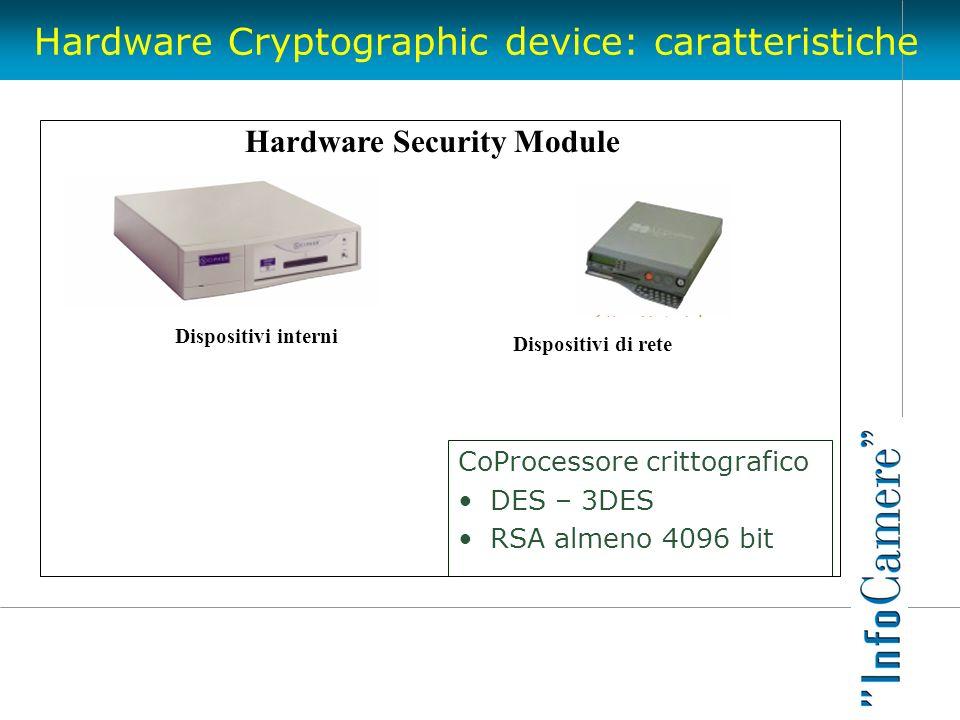 Hardware Cryptographic device: caratteristiche CoProcessore crittografico DES – 3DES RSA almeno 4096 bit Hardware Security Module Dispositivi interni