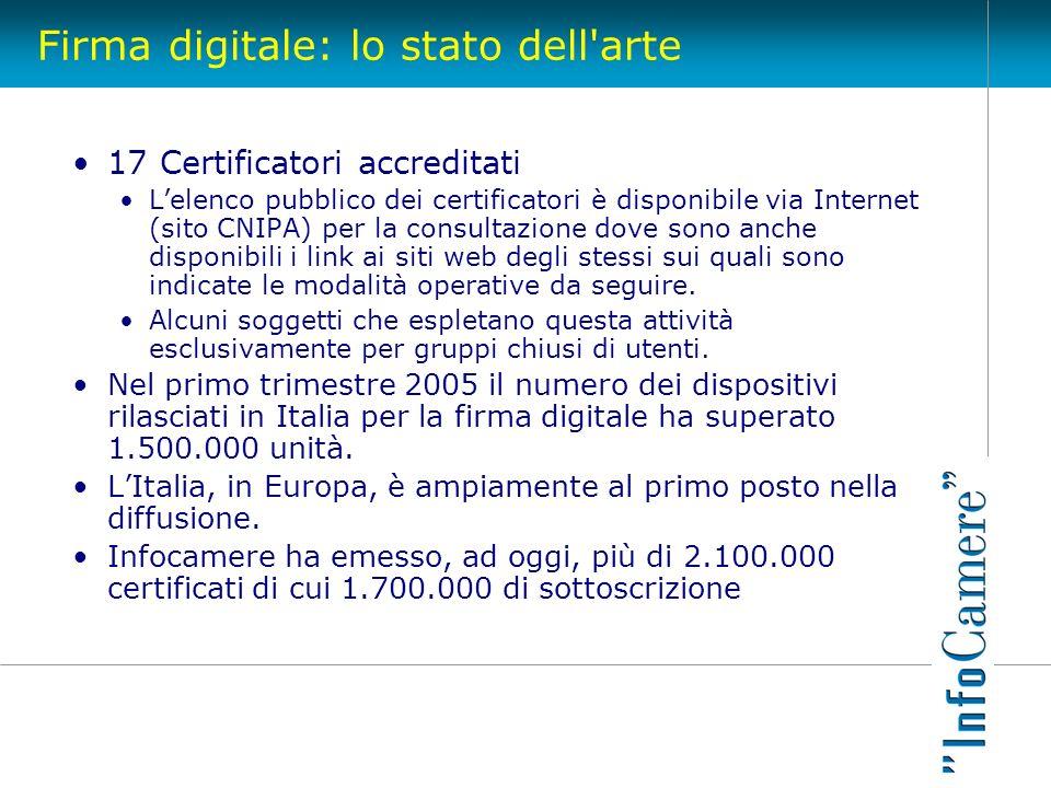 Firma digitale: lo stato dell'arte 17 Certificatori accreditati Lelenco pubblico dei certificatori è disponibile via Internet (sito CNIPA) per la cons