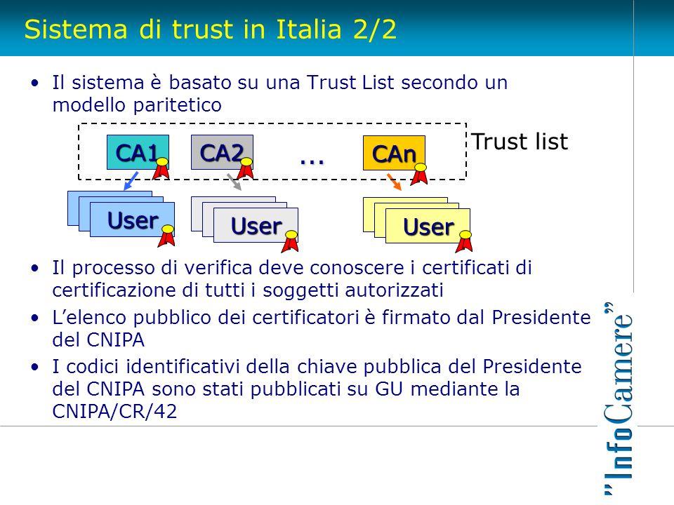 Sistema di trust in Italia 2/2 Il sistema è basato su una Trust List secondo un modello paritetico Il processo di verifica deve conoscere i certificat