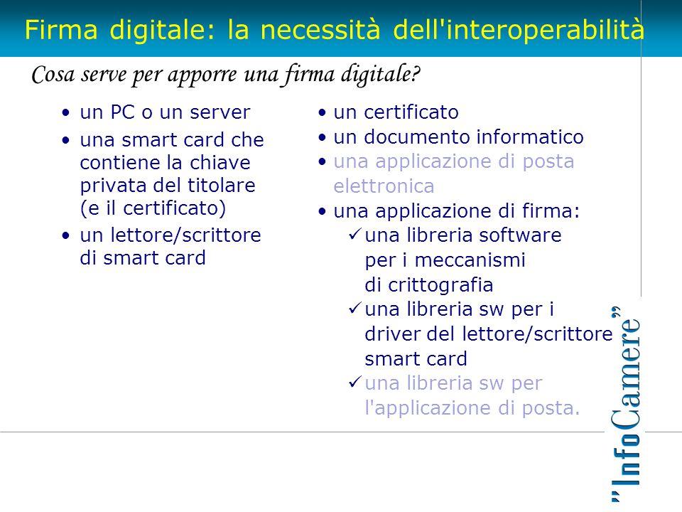 Firma digitale: la necessità dell'interoperabilità un PC o un server una smart card che contiene la chiave privata del titolare (e il certificato) un