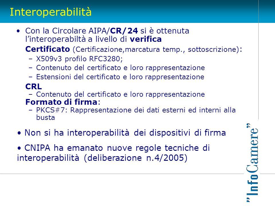 Interoperabilità Con la Circolare AIPA/CR/24 si è ottenuta linteroperabiltà a livello di verifica Certificato (Certificazione,marcatura temp., sottosc