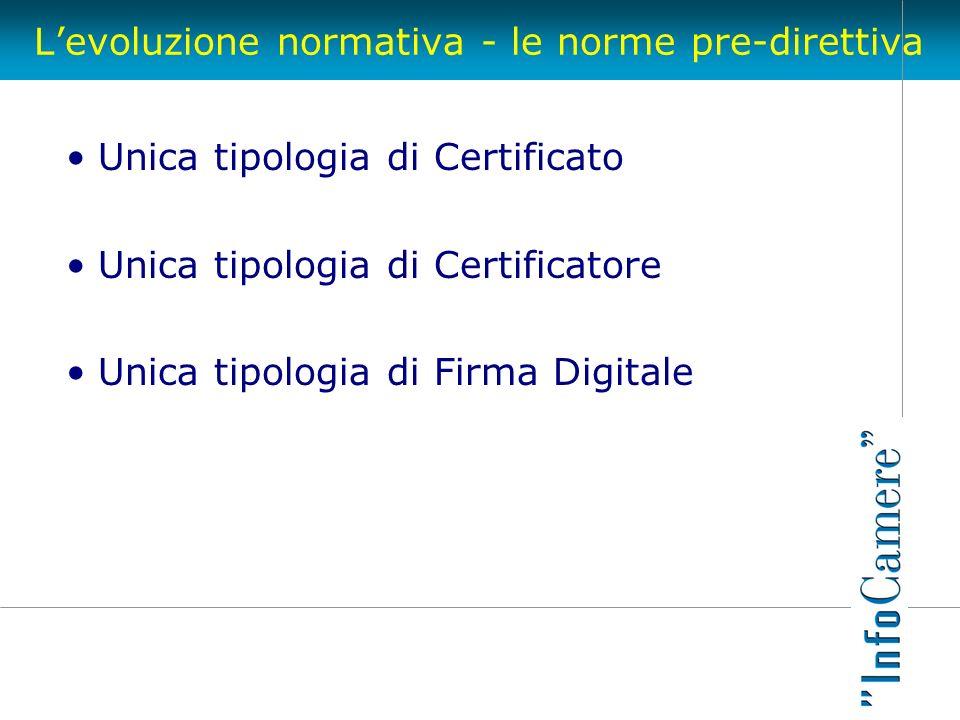 Levoluzione normativa - le norme pre-direttiva Unica tipologia di Certificato Unica tipologia di Certificatore Unica tipologia di Firma Digitale