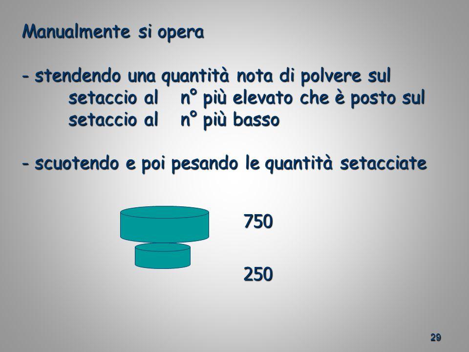 29 Manualmente si opera - stendendo una quantità nota di polvere sul setaccio al n° più elevato che è posto sul setaccio al n° più basso - scuotendo e poi pesando le quantità setacciate 750250