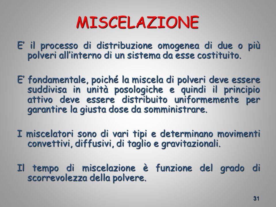 31 MISCELAZIONE E il processo di distribuzione omogenea di due o più polveri allinterno di un sistema da esse costituito.