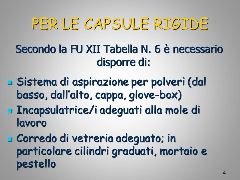 4 PER LE CAPSULE RIGIDE Secondo la FU XII Tabella N.