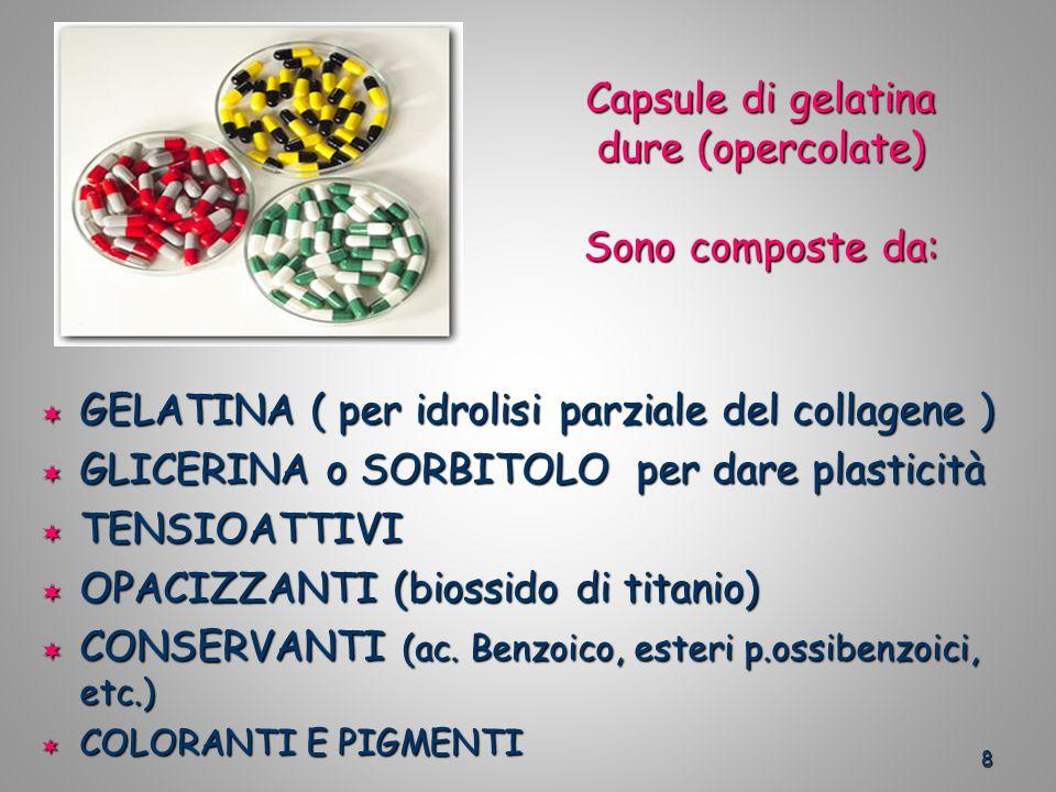 8 Capsule di gelatina dure (opercolate) Sono composte da: GELATINA ( per idrolisi parziale del collagene ) GELATINA ( per idrolisi parziale del collagene ) GLICERINA o SORBITOLO per dare plasticità GLICERINA o SORBITOLO per dare plasticità TENSIOATTIVI TENSIOATTIVI OPACIZZANTI (biossido di titanio) OPACIZZANTI (biossido di titanio) CONSERVANTI (ac.