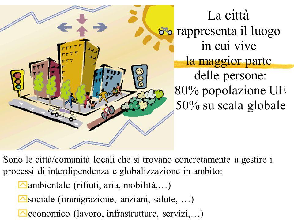 La città rappresenta il luogo in cui vive la maggior parte delle persone: 80% popolazione UE 50% su scala globale Sono le città/comunità locali che si trovano concretamente a gestire i processi di interdipendenza e globalizzazione in ambito: yambientale (rifiuti, aria, mobilità,…) ysociale (immigrazione, anziani, salute, …) yeconomico (lavoro, infrastrutture, servizi,…)