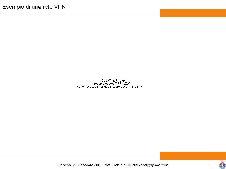 Genova, 23 Febbraio 2005 Prof. Daniele Pulcini - dpdp@mac.com Esempio di una rete VPN