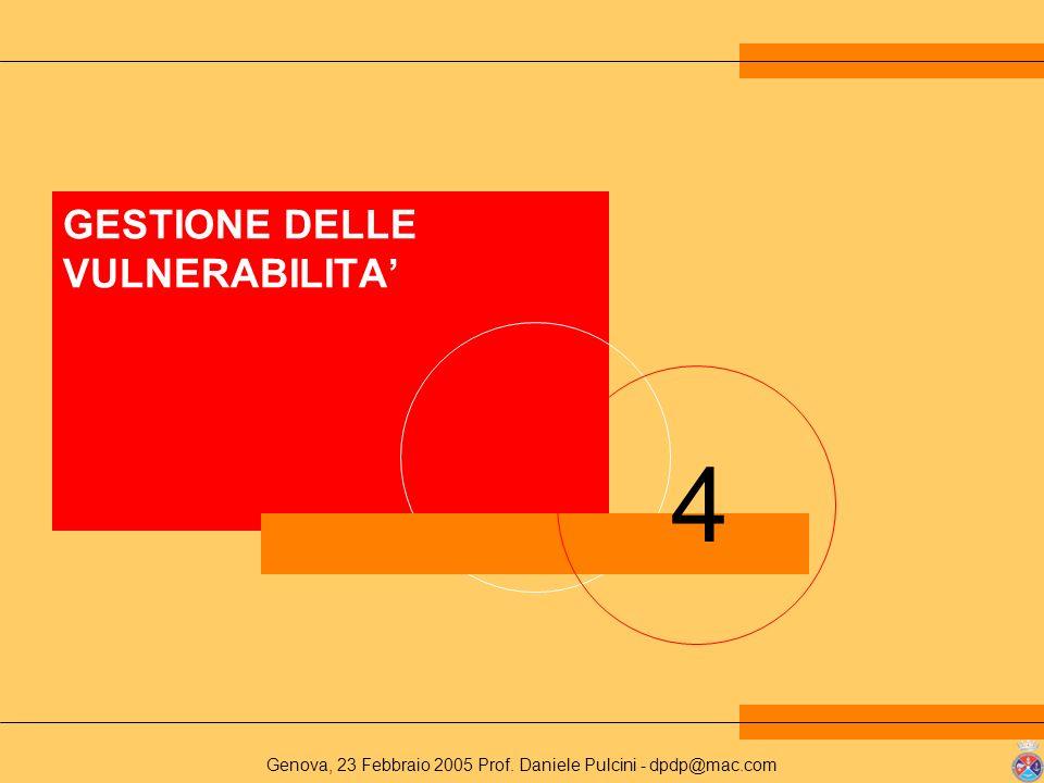 Genova, 23 Febbraio 2005 Prof. Daniele Pulcini - dpdp@mac.com 4 GESTIONE DELLE VULNERABILITA