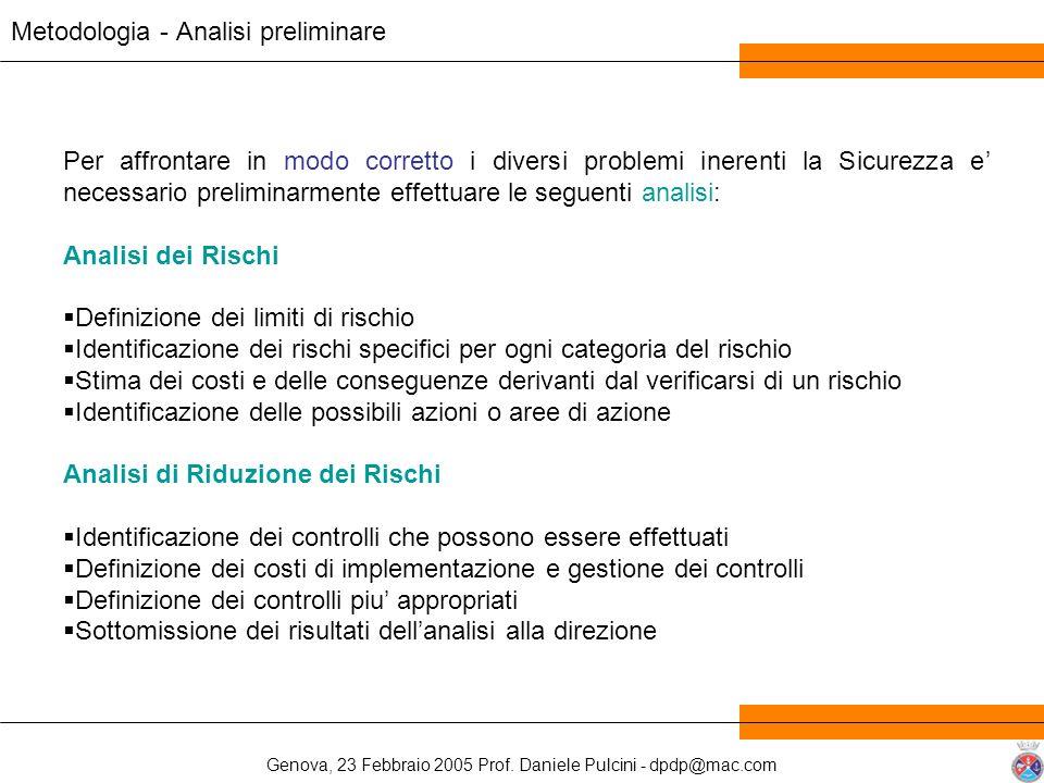 Genova, 23 Febbraio 2005 Prof. Daniele Pulcini - dpdp@mac.com Metodologia - Analisi preliminare Per affrontare in modo corretto i diversi problemi ine