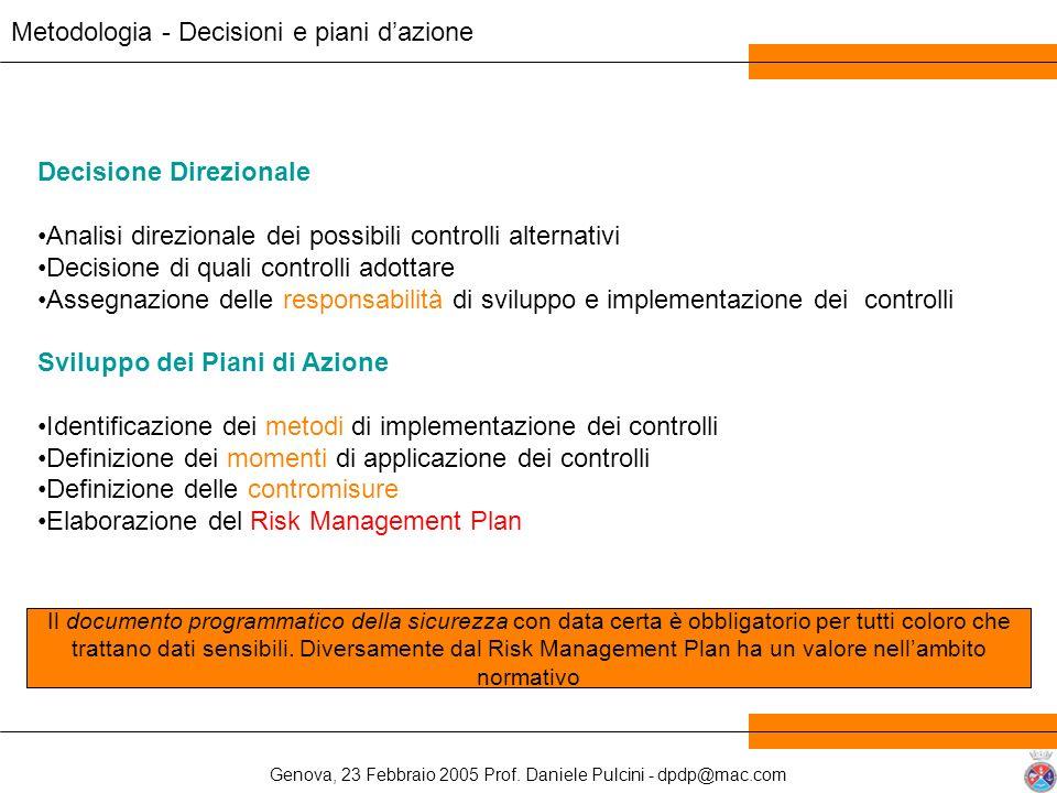 Genova, 23 Febbraio 2005 Prof. Daniele Pulcini - dpdp@mac.com Metodologia - Decisioni e piani dazione Decisione Direzionale Analisi direzionale dei po