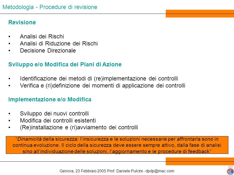 Genova, 23 Febbraio 2005 Prof. Daniele Pulcini - dpdp@mac.com Metodologia - Procedure di revisione Revisione Analisi dei Rischi Analisi di Riduzione d