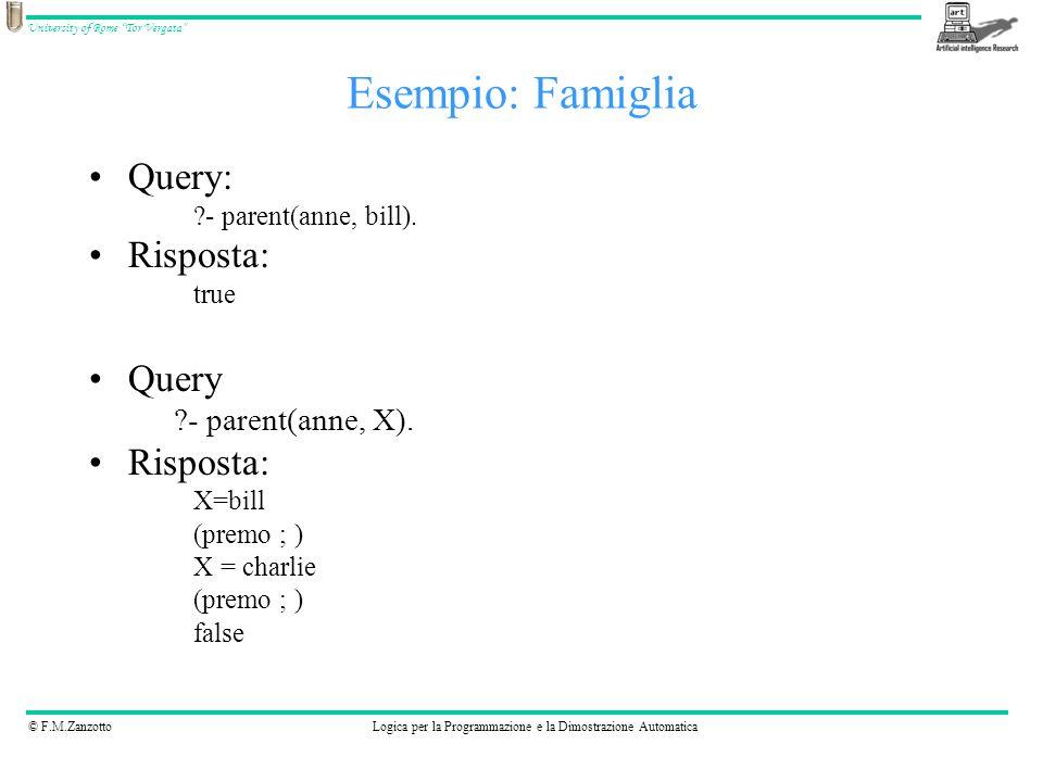 © F.M.ZanzottoLogica per la Programmazione e la Dimostrazione Automatica University of Rome Tor Vergata Query: ?- parent(X, Y).