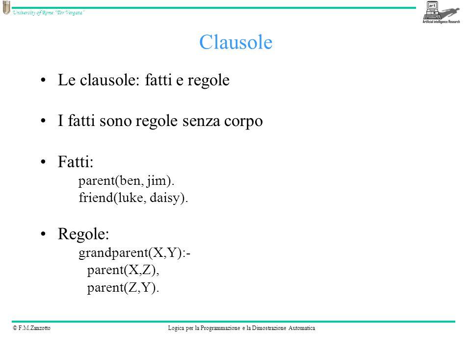 © F.M.ZanzottoLogica per la Programmazione e la Dimostrazione Automatica University of Rome Tor Vergata Head :- Body.