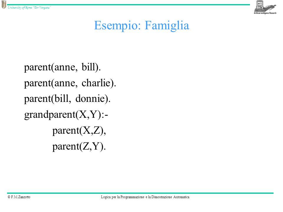 © F.M.ZanzottoLogica per la Programmazione e la Dimostrazione Automatica University of Rome Tor Vergata Query: ?- parent(anne, bill).